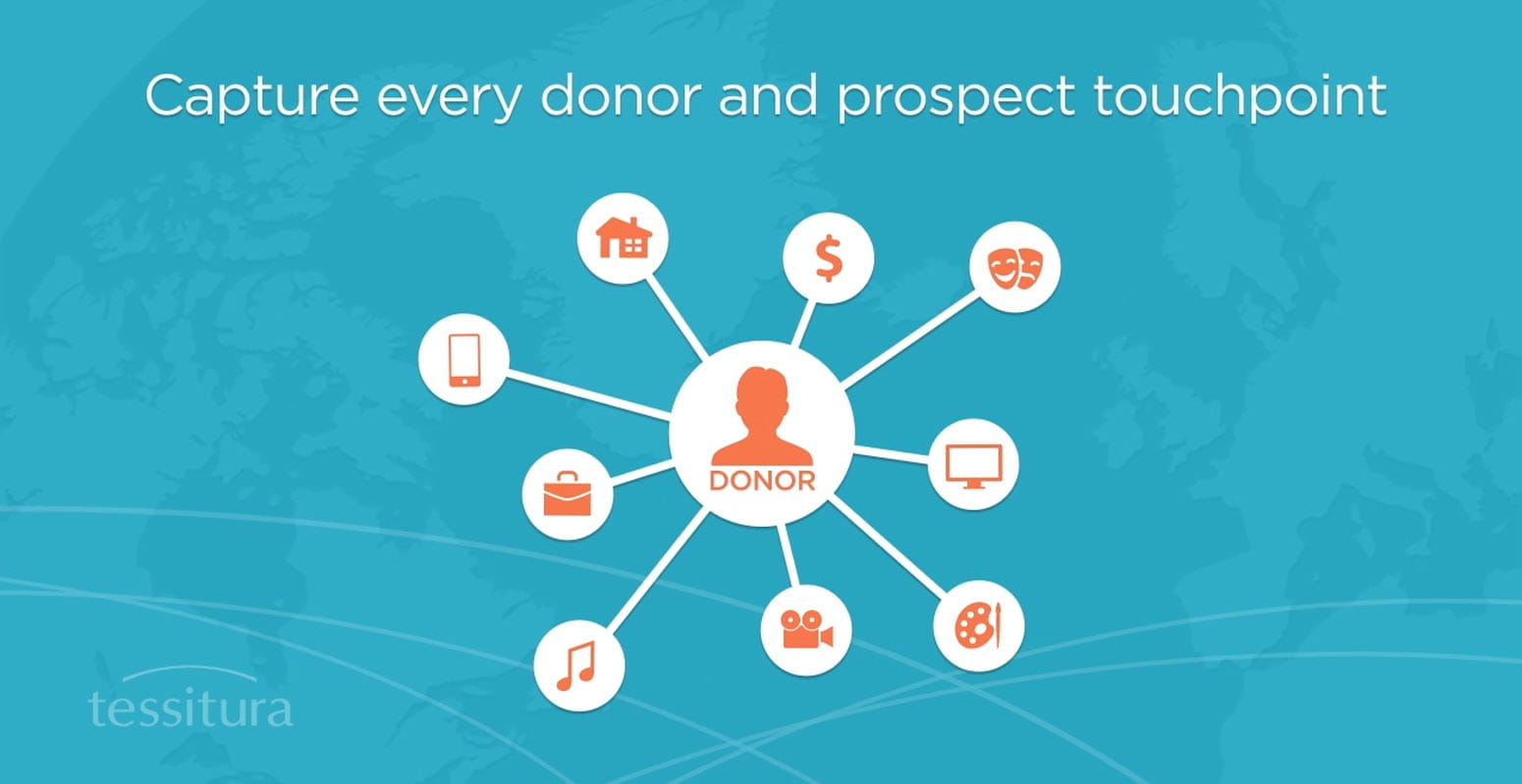 Fundraising   Features   Tessitura Software